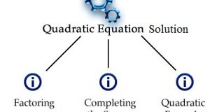 Quadratic Equation Solution