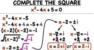 Solution of Quadratic Equation by Completing Square